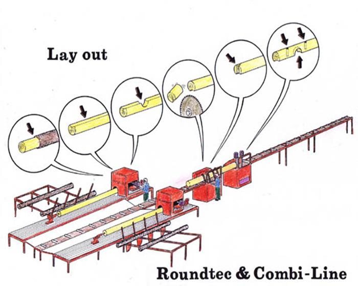 roundtec_line